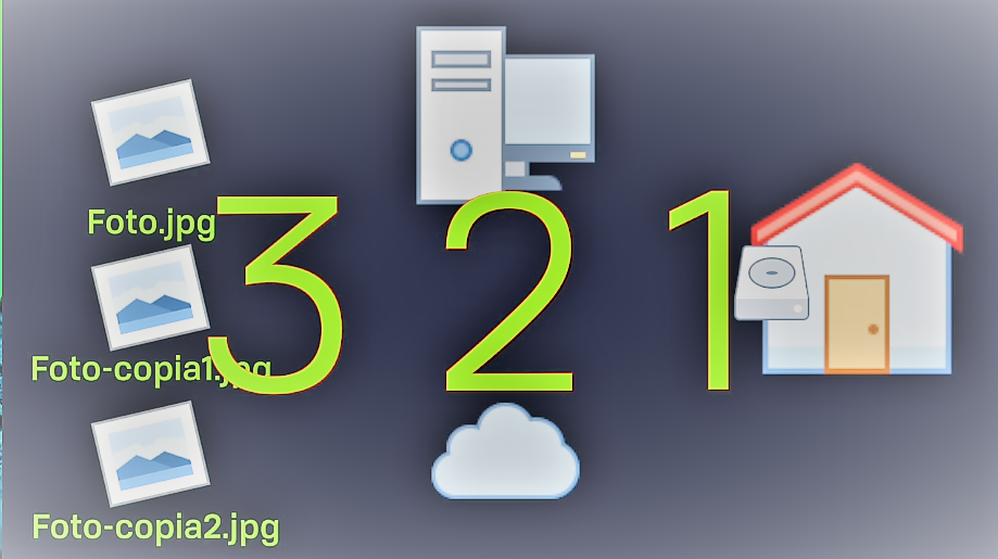 Backups 321